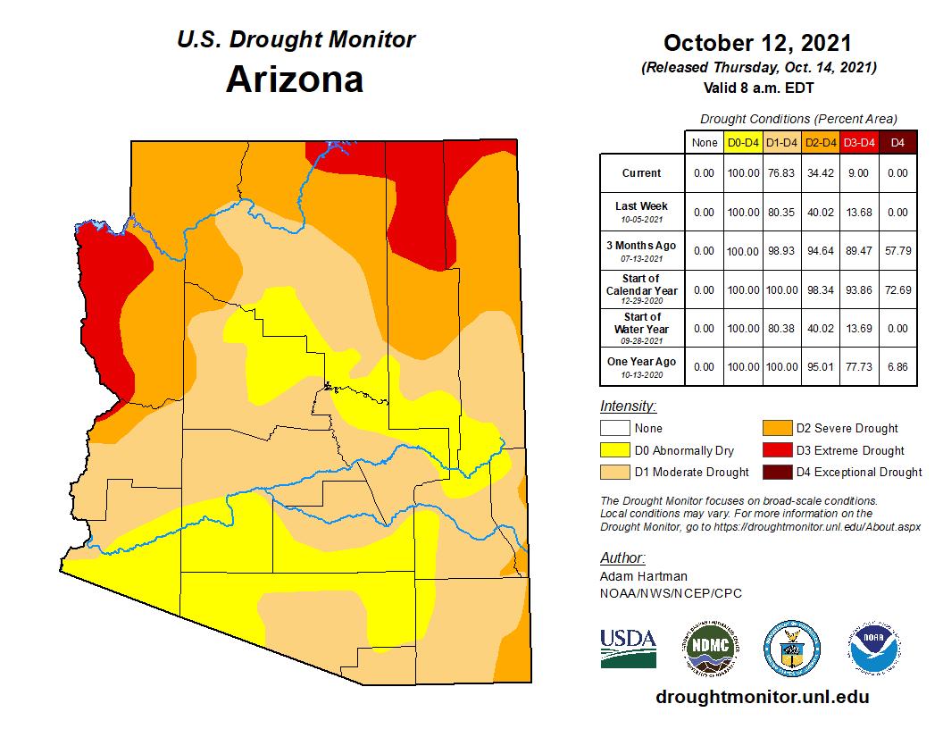 September 2021 Short-term Drought Map